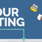 [Infographic] Test your Marketing